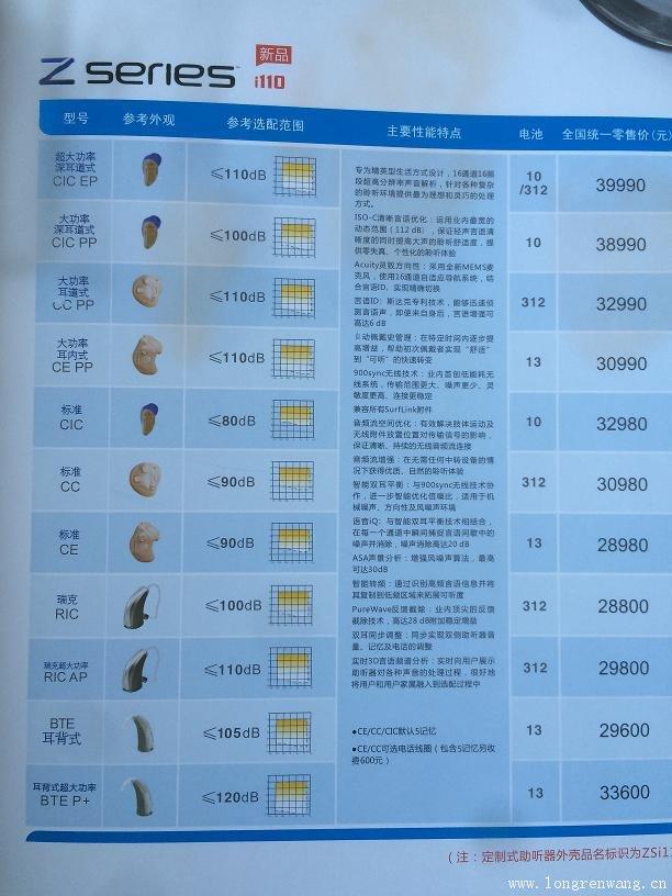 2015年斯达克助听器Z系列i110助听器价格表