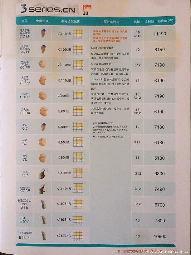 2015年斯达克助听器3系列CN 30助听器价格表