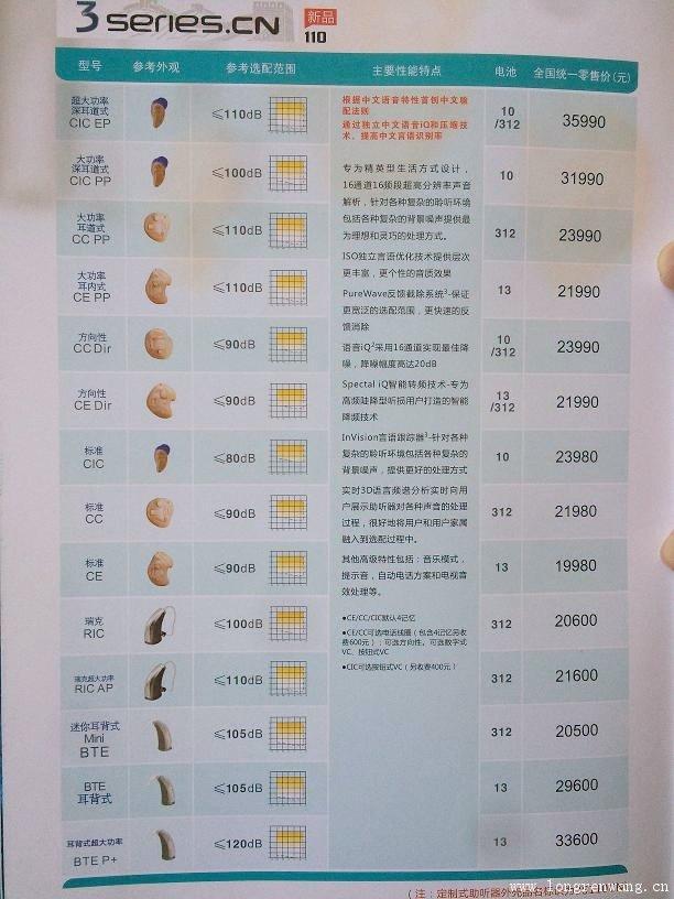 2015年斯达克助听器3系列CN 110助听器价格表