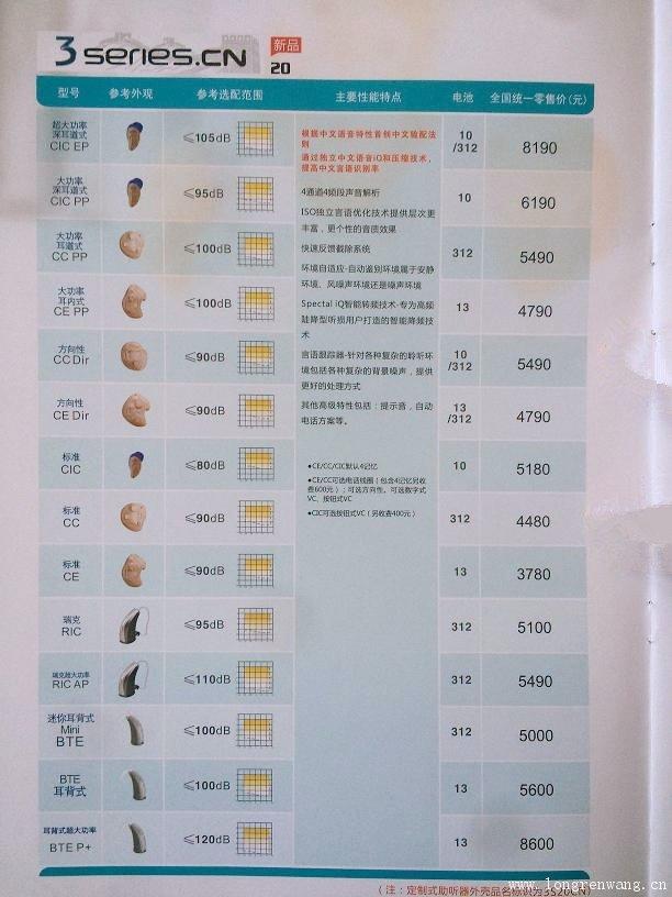 2015年斯达克助听器3系列CN 20助听器价格表