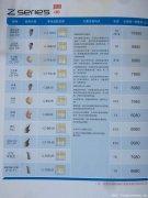 2015年斯达克助听器Z系列i30助听器价格表